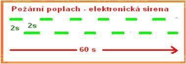Požární poplach - elektronická siréna