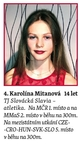 mládež do 15 let - Mitanová